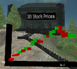 3D Stock Charts image