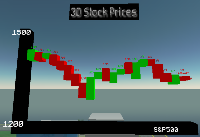 3d stock chart image